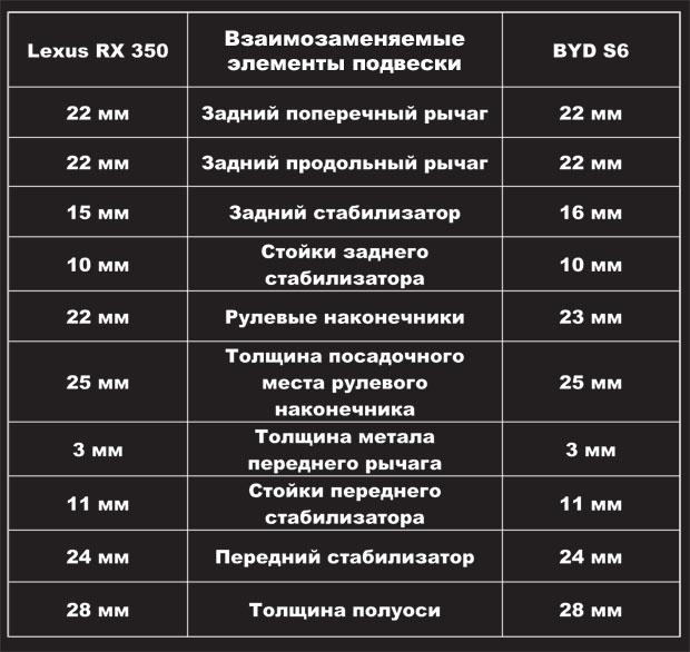 Microsoft Word - Lexus RX 350.docx